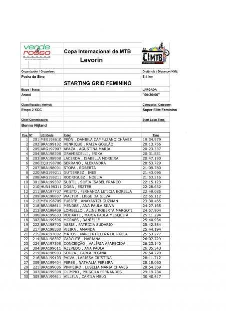 Starting Grid sabado Feminino