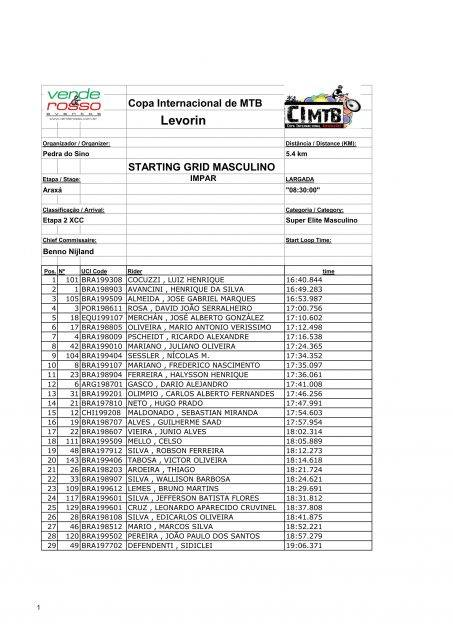 Starting Grid sabado Impar Masculino1 copy